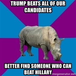 Recovery Rhino - trump beats all of our candidates better find someone who can beat hillary