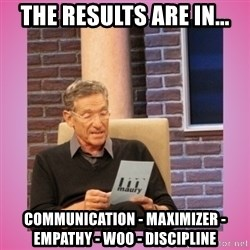 MAURY PV - The Results Are In... Communication - Maximizer - Empathy - Woo - Discipline
