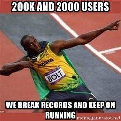 USAIN BOLT POINTING - 200K and 2000 Users We break records and keep on running