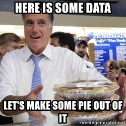 Romney with pies - Here is some data let's make some pie out of it