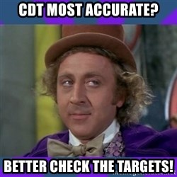 Sarcastic Wonka - CDT Most Accurate? Better check the Targets!
