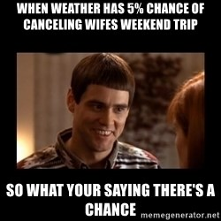 Lloyd-So you're saying there's a chance! - When weather has 5% chance of canceling wifes weekend trip So what your saying there's a chance