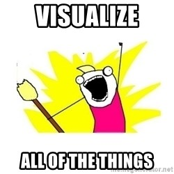 clean all the things blank template - visualize all of the things