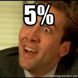 You Don't Say Nicholas Cage - 5%