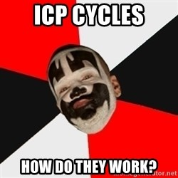 Insane Clown Posse - ICP CYCLES HOW DO THEY WORK?