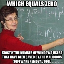 drunk Teacher - WHICH Equals ZERO EXACTLY THE NUMBER OF WINDOWS USERS THAT HAVE BEEN SAVED BY THE Malicious software removal tool