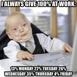 Working Babby - I always give 100% at work: 13% Monday 22% Tuesday 26% Wednesday 35% Thursday 4% Friday