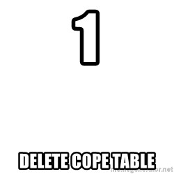 Blank Template - 1 Delete Cope table