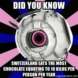 """Did you know"" Fun Fact sphere  - Did you know Switzerland eats the most chocolate equating to 10 kilos per person per year"