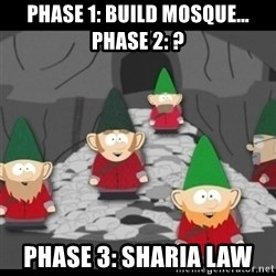 Underpants Gnomes - Phase 1: Build Mosque... Phase 2: ? Phase 3: Sharia LAW