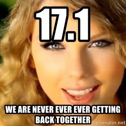 Taylor Swift - 17.1 We are never ever ever getting back together