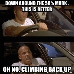 Vin Diesel Car - down around the 50% mark , this is better OH NO, CLIMBING BACK UP