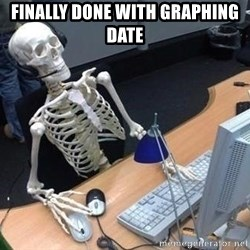 skeleton waiting still again - Finally done with graphing date