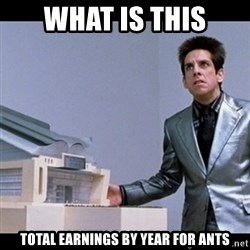 Zoolander for Ants - WHAT IS THIS 	Total Earnings By Year FOR ANTS