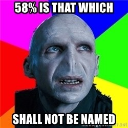 Poor Planning Voldemort - 58% is that which  SHALL NOT BE NAMED