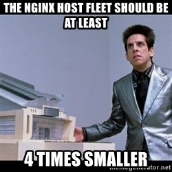 Zoolander for Ants - the nginx host fleet should be at least 4 times smaller