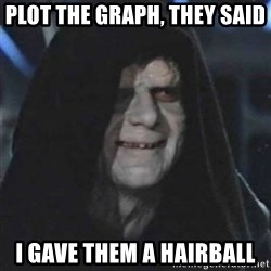 Sith Lord - plot the graph, they said I gave them a hairball