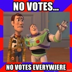 Everywhere - no votes... no votes everywjere