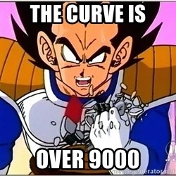 Over 9000 - The curve is Over 9000