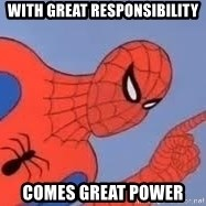 Spiderman - with great responsibility comes great power