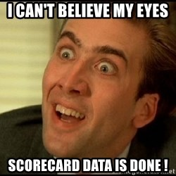 You Don't Say Nicholas Cage - I Can't believe my eyes scorecard data is done !