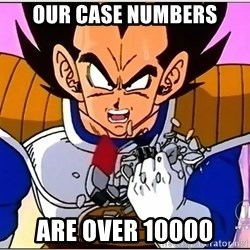 Over 9000 - our case numbers are over 10000