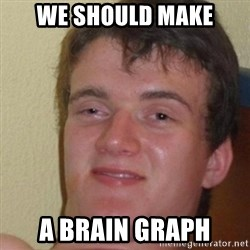 really high guy - We should make A BRAIN graph