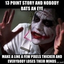 Everyone Loses Their Mind - 13 point story and nobody bats an eye make a line a few pixels thicker and everybody loses their minds