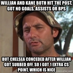 So I got that going on for me, which is nice - Willian and kane both hit the post,  got no goals, assists or Bps but chelsea conceded after willian got subbed off, so i got 1 extra cs point, which is nice