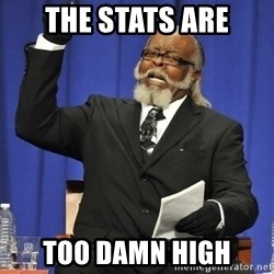 Rent Is Too Damn High - The stats are too damn high