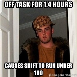 Scumbag Steve - Off task for 1.4 hours Causes shift to run under 100