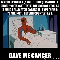 "it gave me cancer - match (t:TARGET {name: ""TRUC""}) match (t)-[:HAS]->(o:TARGET_TYPE) return count(t) as x  union all match (v:TARGET_TYPE {name: ""banking""}) return count(v) as x GAVE ME CANCER"