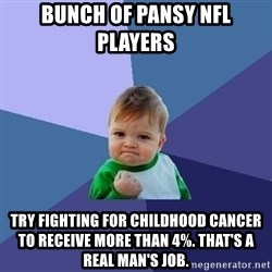 Success Kid - Bunch of pansy NFL players  Try fighting for childhood cancer to receive more than 4%. That's a real man's job.