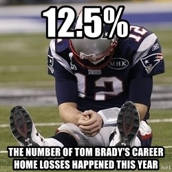 Sad Tom Brady - 12.5%  The number of tom Brady's career home losses Happened this year