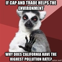 Chill Out Lemur - If cap and trade helps the ENVIRONMENT why does california have the highest pollution rate?