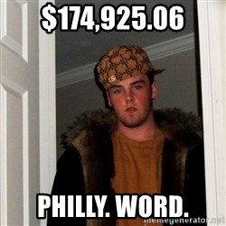 Scumbag Steve - $174,925.06 philly. word.