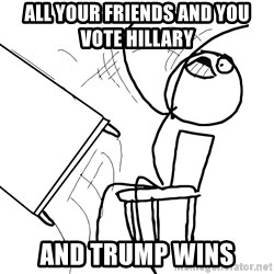 Desk Flip Rage Guy - All YOUR friends and you vote Hillary  And Trump wins