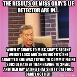 MAURY PV - The results of Miss Gray's lie detector are in.... When it comes to Miss Gray's recent weight loss and sneezing fits, she admitted she was trying to commit feline suicide rather than having to spend another day eating that shitty cat food Daddy got her!