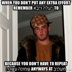 Scumbag Steve - When you don't put any extra effort to  יעלה ויבא remember Because you don't have to repeat  מעריב anyways at שמונה עשרה