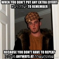 Scumbag Steve - When you don't put any extra effort to remember יעלה ויבא Because you don't have to repeat שמונהעשרה anyways at מעריב