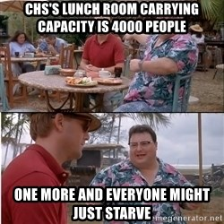 See? Nobody Cares - chs's lunch room carrying capacity is 4000 people one more and everyone might just starve