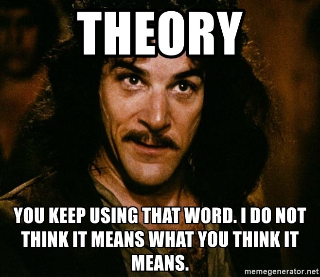Inigo Montoya - Theory You keep using that word. I do not think it means what you think it means.