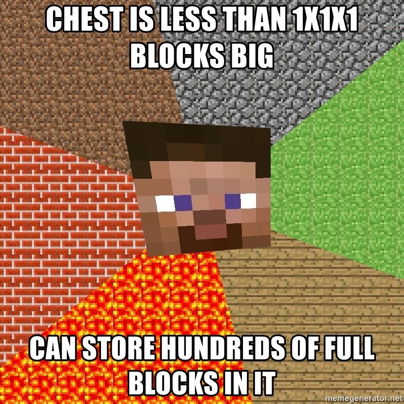 Minecraft Guy - Chest is less than 1x1x1 blocks big can store hundreds of full blocks in it