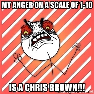 iHate - my anger on a scale of 1-10 Is a chris brown!!!