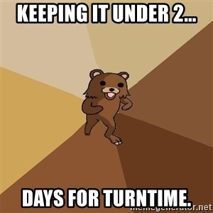 Pedo Bear From Beyond - Keeping it under 2... Days for turntime.