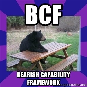 waiting bear - BCF Bearish Capability Framework