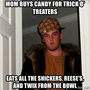 Scumbag Steve - mom buys candy for trick o' treaters eats all the snickers, reese's, and twix from the bowl