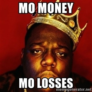 Biggie Smalls - Mo money  mo losses