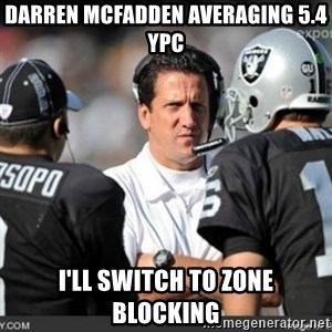 Knapped  - darren mcfadden averaging 5.4 YPC I'll switch to zone blocking