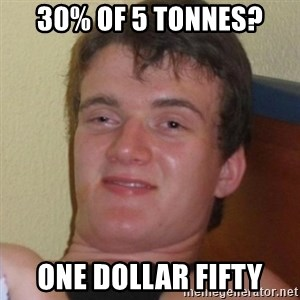 Really highguy - 30% oF 5 TONNES? ONe DOLLAR FIFTY